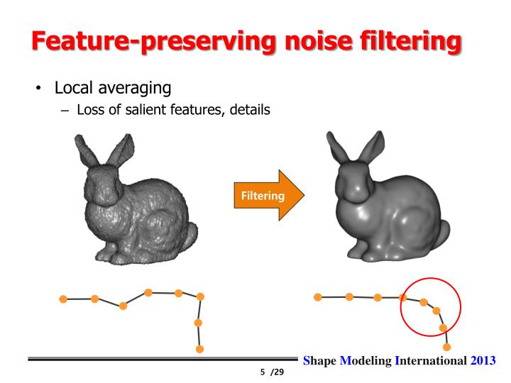 Feature-preserving noise filtering