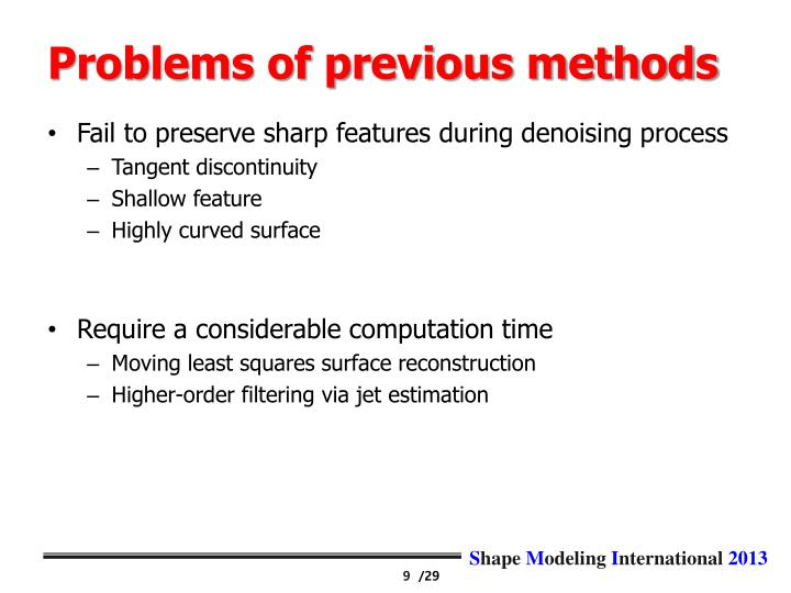 Problems of previous methods