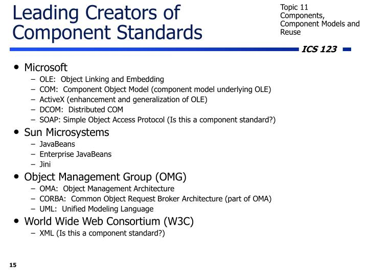 Leading Creators of Component Standards