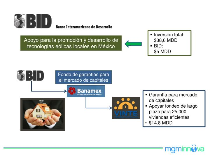 Inversión total: $38,6 MDD