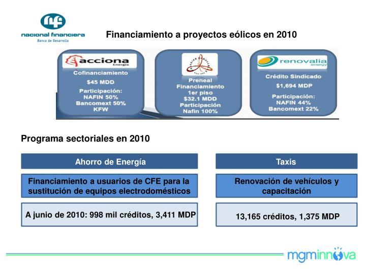 Financiamiento a proyectos eólicos en 2010