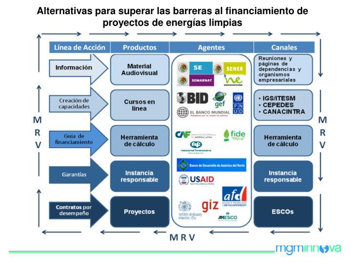 Alternativas para superar las barreras al financiamiento de proyectos