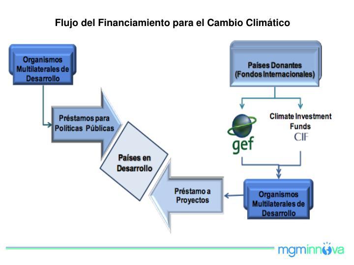 Flujo del Financiamiento para el Cambio Climático
