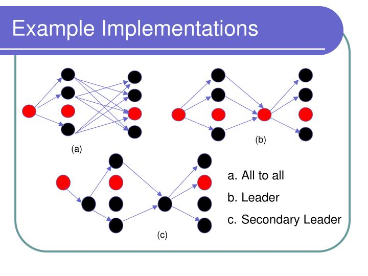 Example Implementations