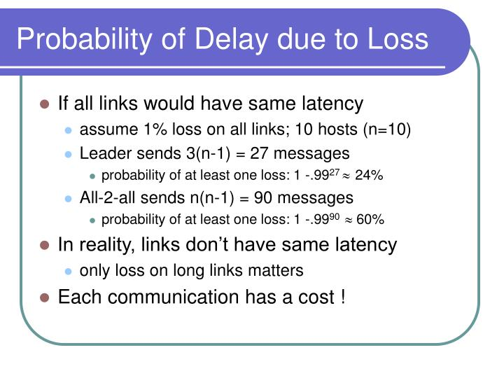 Probability of Delay due to Loss