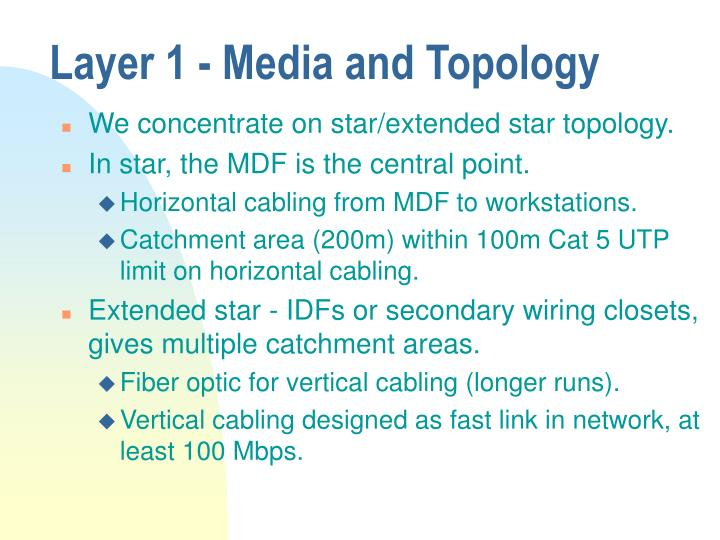 Layer 1 - Media and Topology