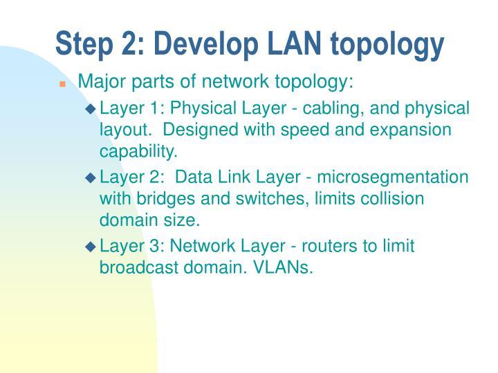 Step 2: Develop LAN topology