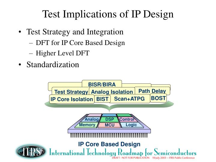 PPT - ITRS Test ITWG PowerPoint Presentation - ID:4161703