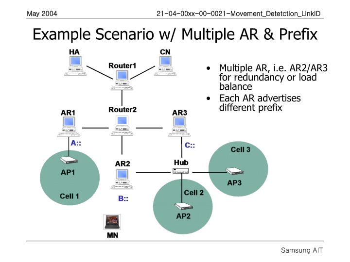 Example Scenario w/ Multiple AR & Prefix