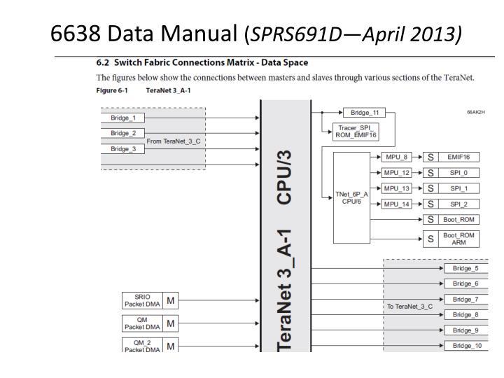 6638 Data Manual