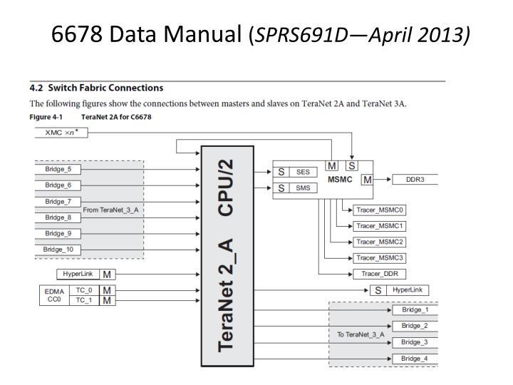 6678 Data Manual