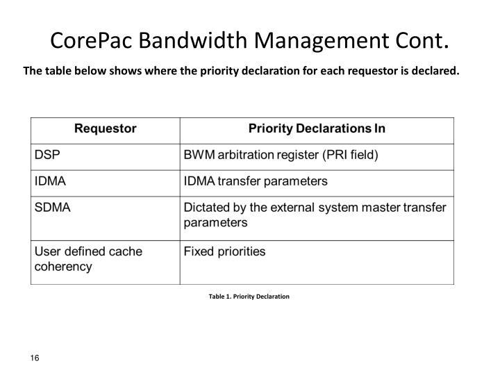 CorePac Bandwidth Management Cont