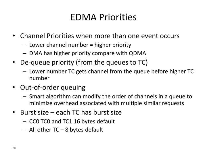 EDMA Priorities