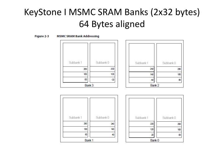 KeyStone I MSMC SRAM Banks (2x32 bytes)