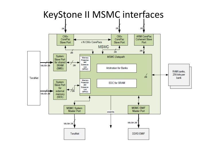 KeyStone II MSMC interfaces