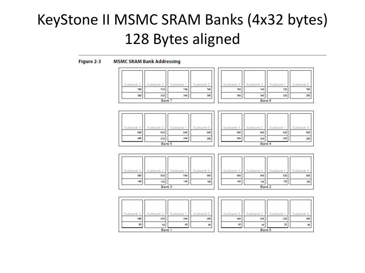KeyStone II MSMC SRAM Banks (4x32 bytes)