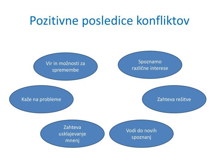 Pozitivne posledice konfliktov