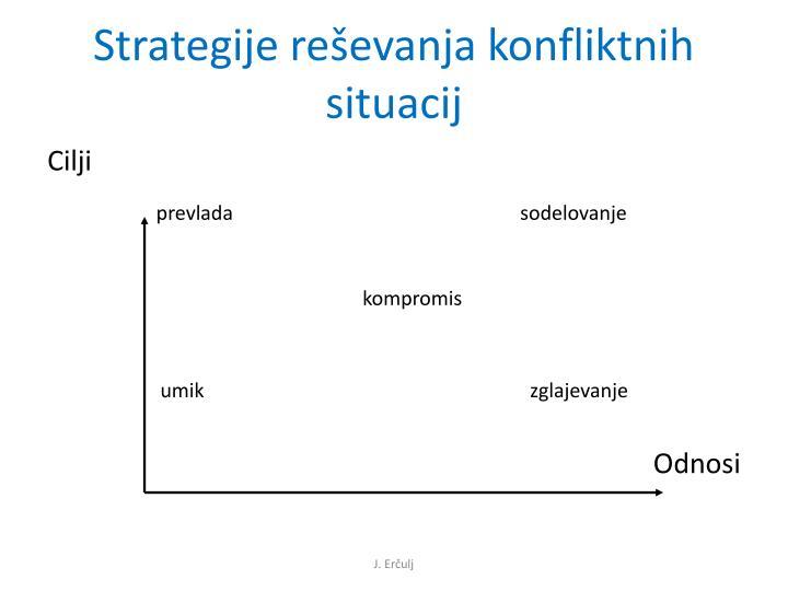 Strategije reševanja konfliktnih situacij