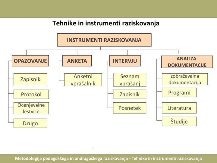 Tehnike in instrumenti raziskovanja