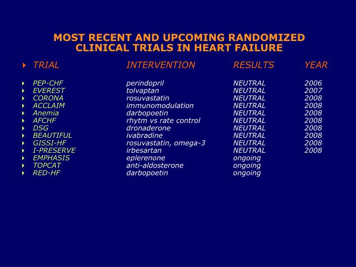 MOST RECENT AND UPCOMING RANDOMIZED CLINICAL TRIALS IN HEART FAILURE