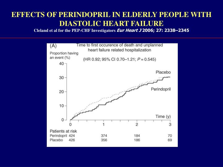 EFFECTS OF PERINDOPRIL IN ELDERLY PEOPLE WITH DIASTOLIC HEART FAILURE