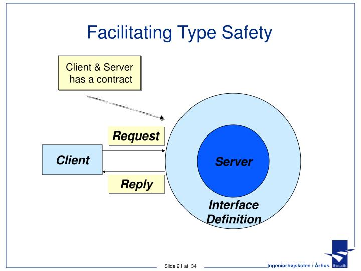 Facilitating Type Safety