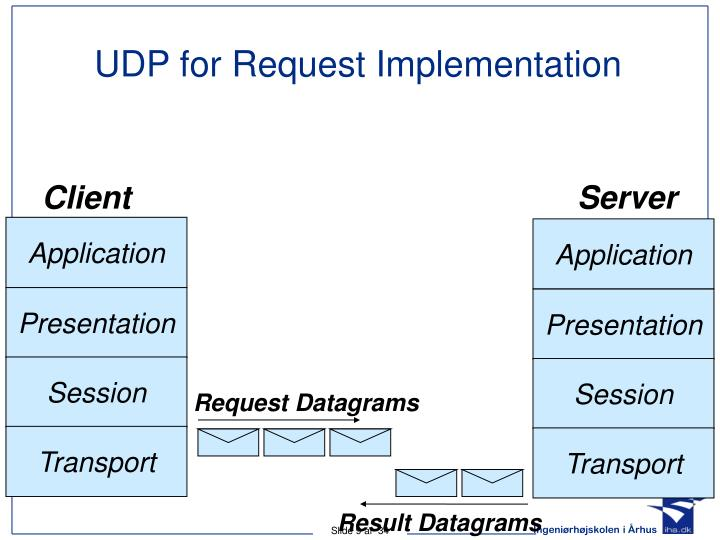 UDP for Request Implementation