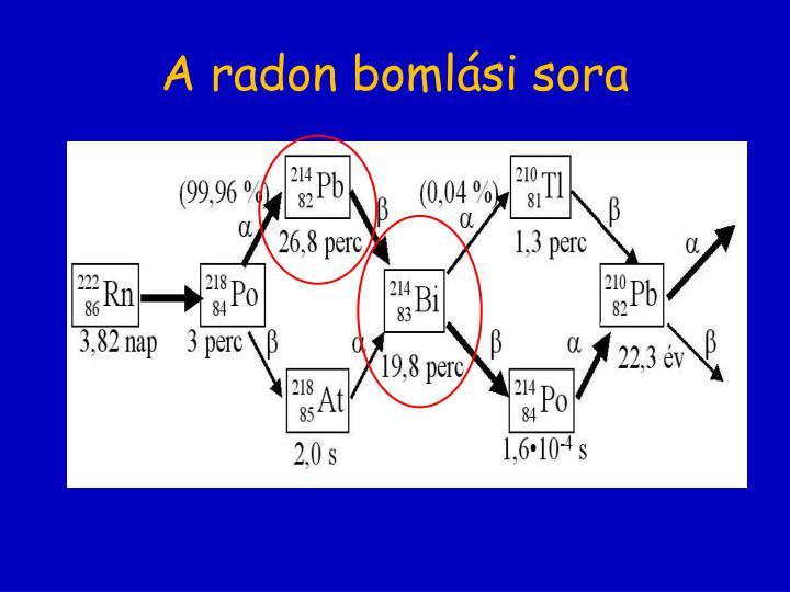 A radon bomlási sora