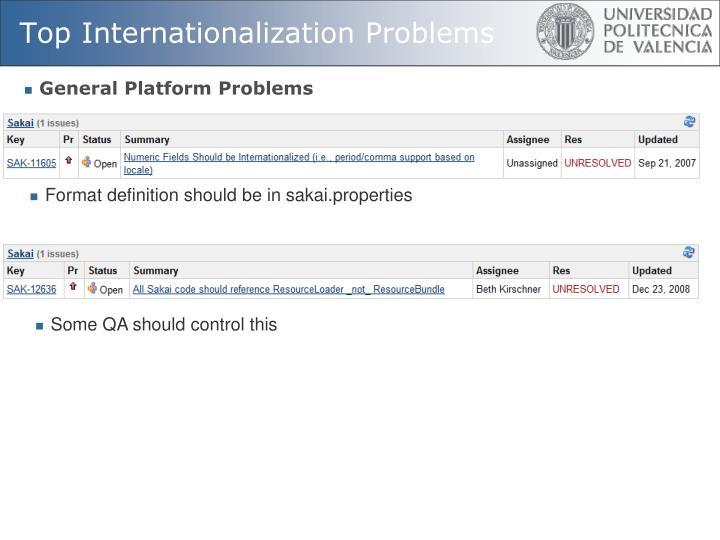 Top Internationalization Problems