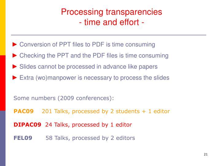 Processing transparencies
