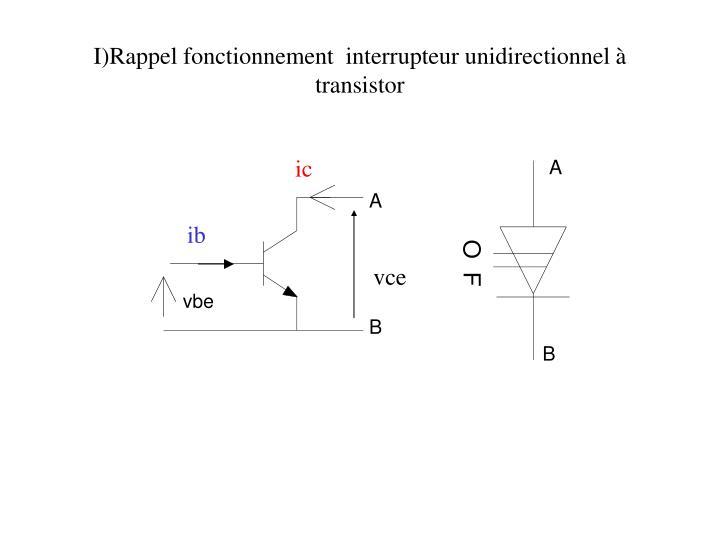 I)Rappel fonctionnement