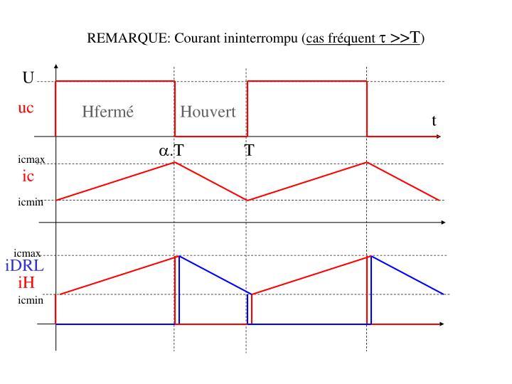 REMARQUE: Courant ininterrompu (