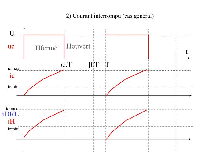 2) Courant interrompu (cas général)