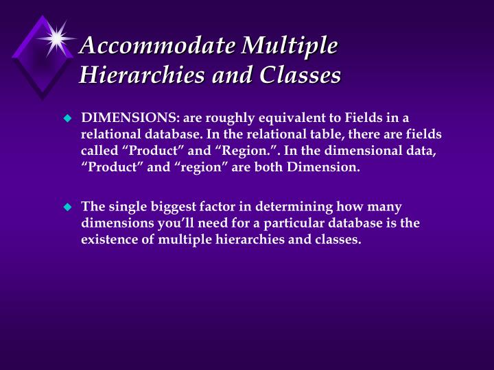 Accommodate Multiple Hierarchies and Classes