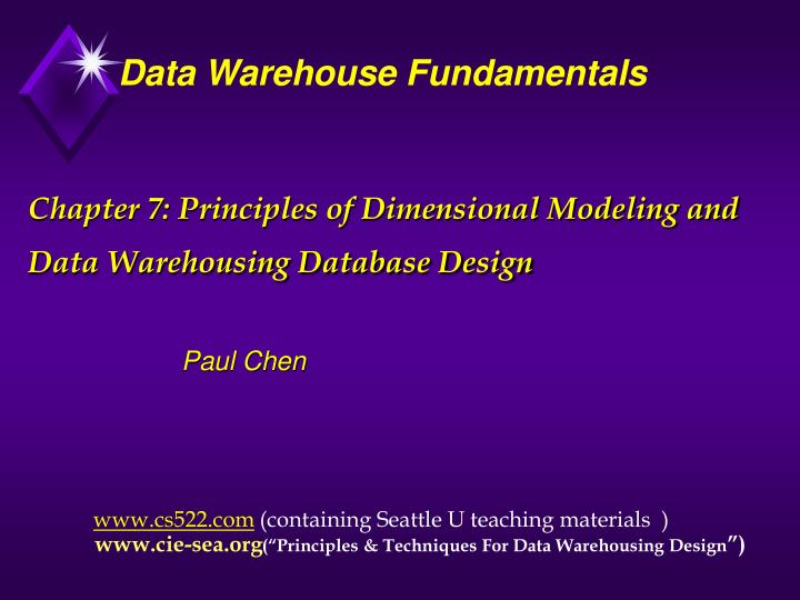 Chapter 7 principles of dimensional modeling and data warehousing database design