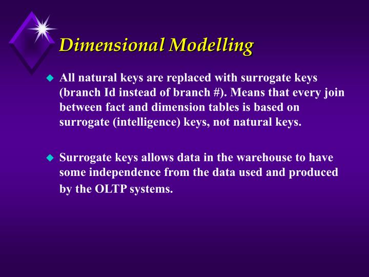 Dimensional Modelling