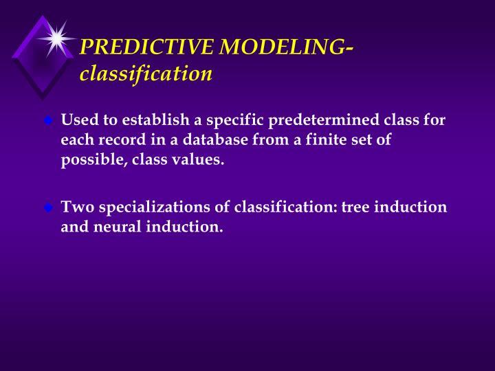 PREDICTIVE MODELING-classification