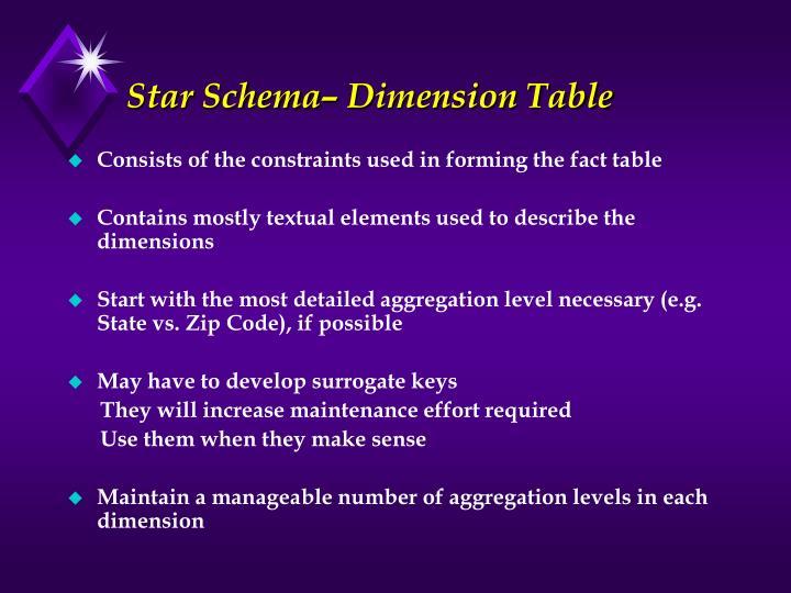 Star Schema– Dimension Table