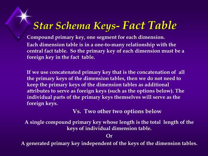 Star Schema Keys-