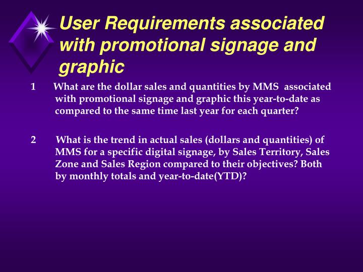 User Requirements associated with promotional signage and graphic