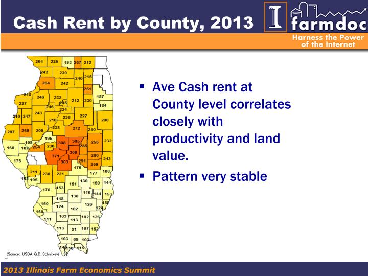 Cash Rent by County, 2013