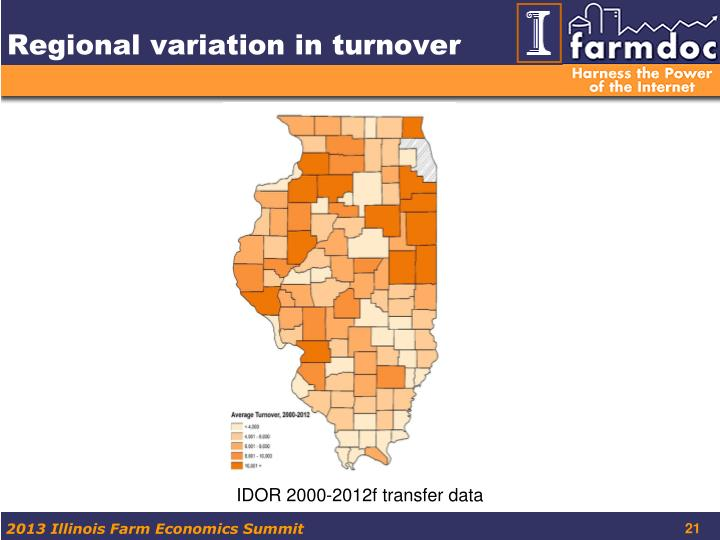 Regional variation in turnover