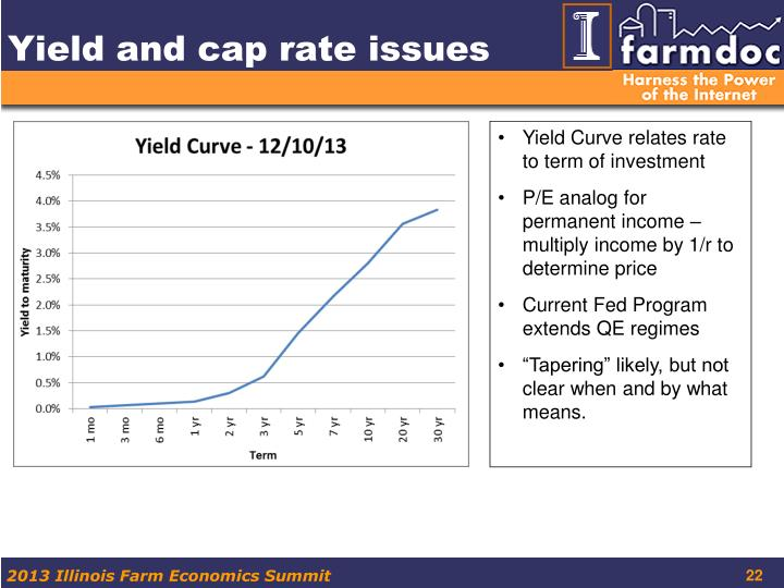 Yield and cap rate issues
