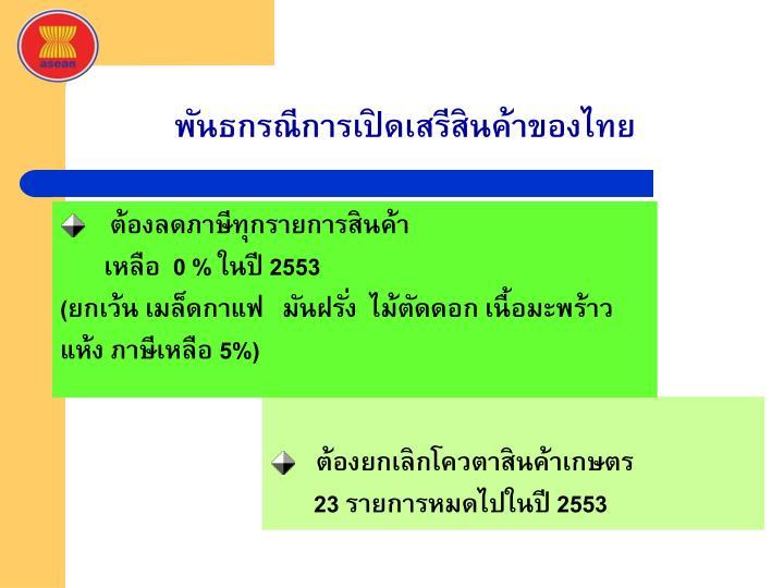 พันธกรณีการเปิดเสรีสินค้าของไทย