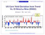 us corn yield deviation from trend vs el nino la nina enso