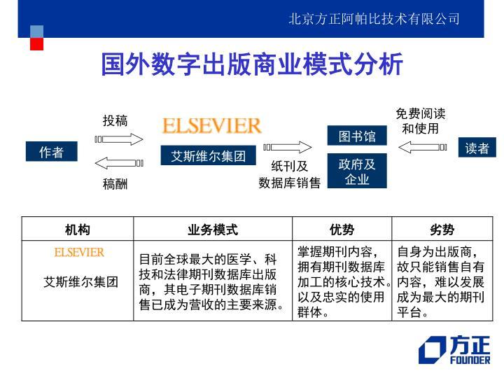 国外数字出版商业模式分析