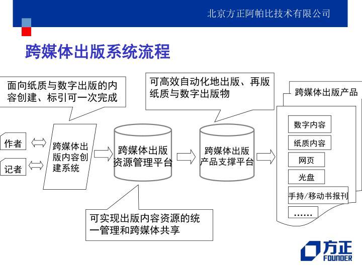 跨媒体出版系统流程