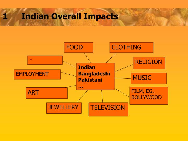 1 indian overall impacts