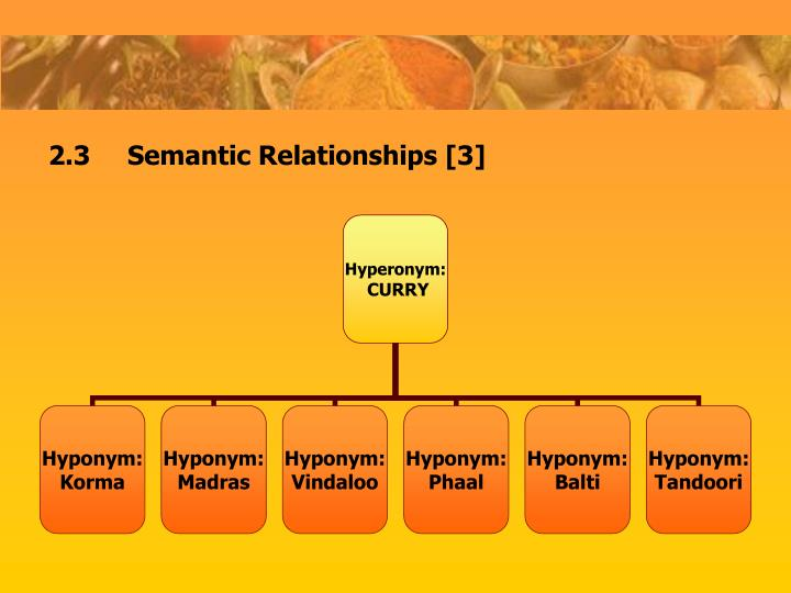 2.3Semantic Relationships [3]