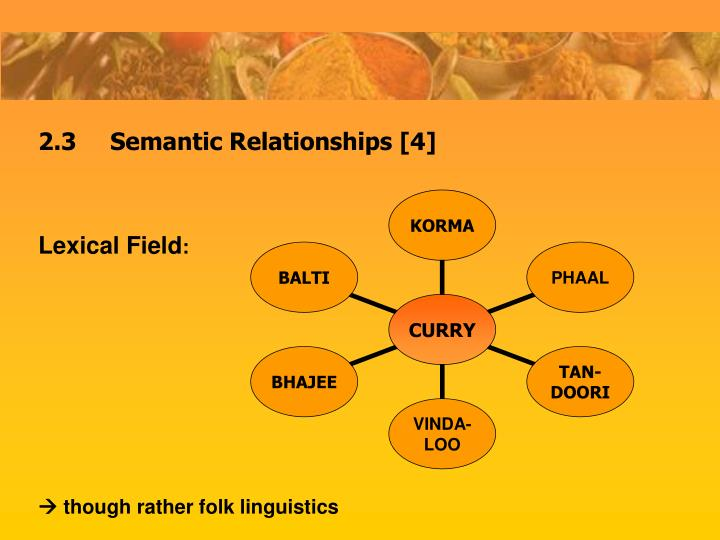 2.3	Semantic Relationships [4]